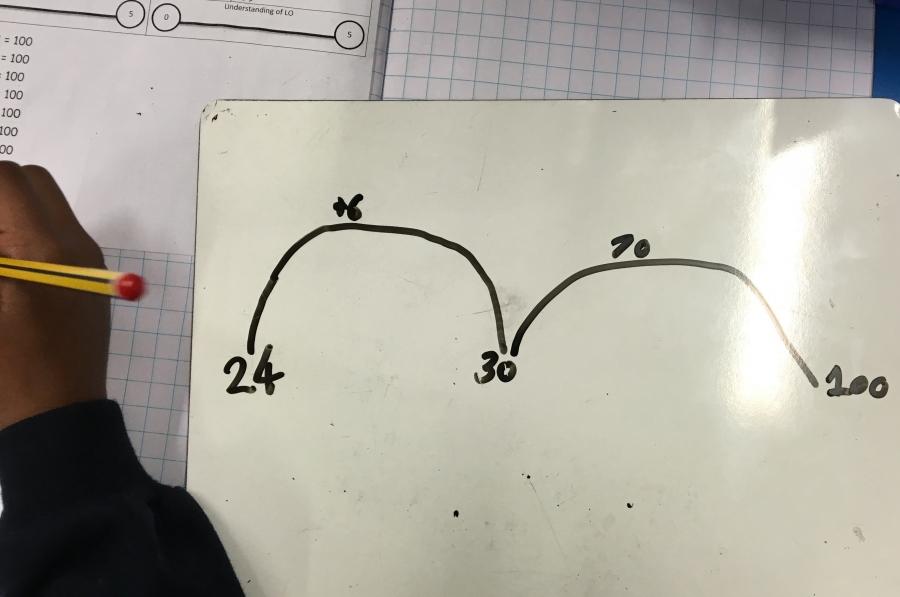 Charming Maths Primary School Photos - Math Worksheets - modopol.com